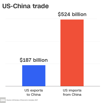American businesses brace for pain from trade fight with China