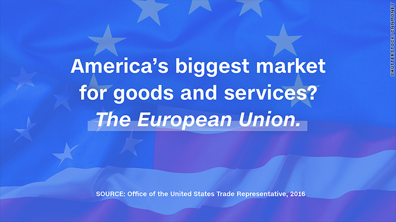 us eu trade goods services