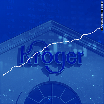 Kroger's online sales up 66%  Amazon and Walmart have a real competitor