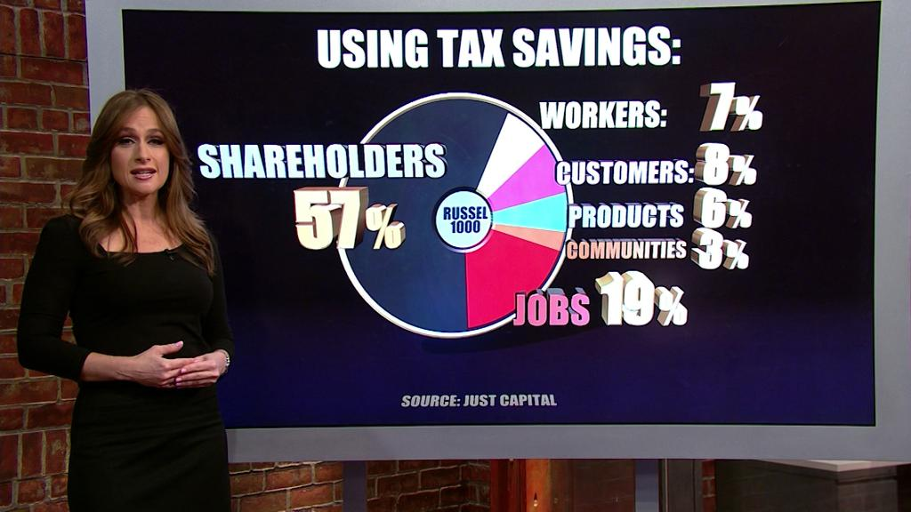 How companies are spending their tax cuts