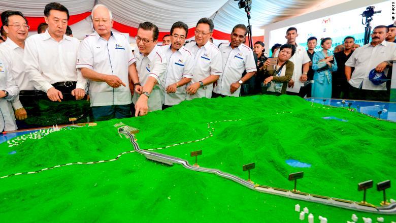 malaysia east coast rail link