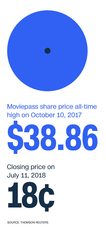 igfx moviepass