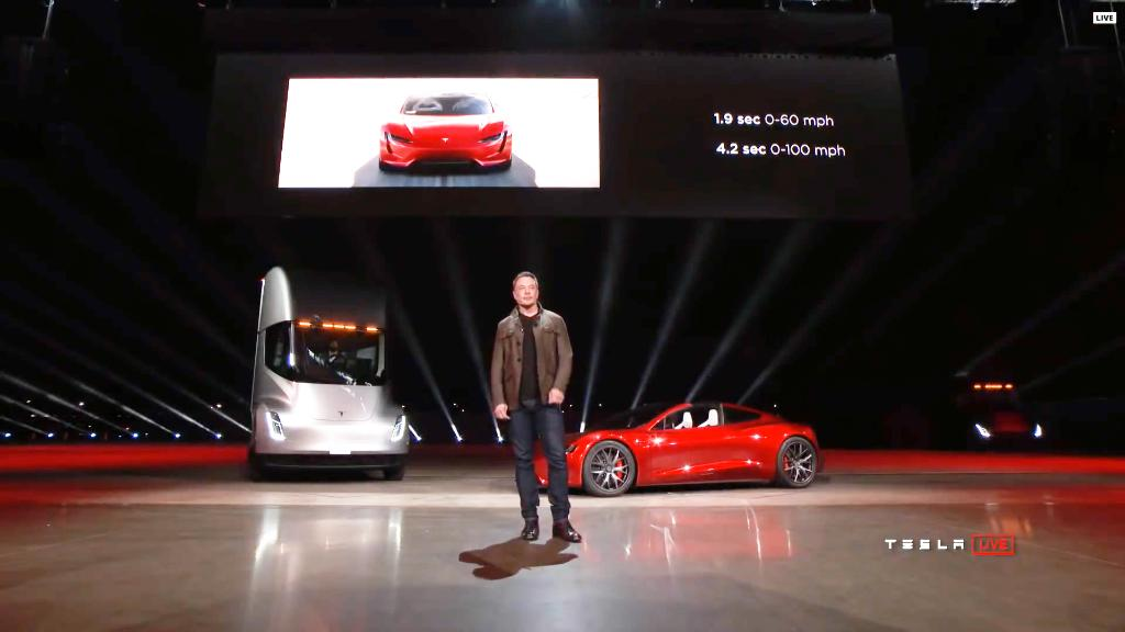 Tesla's greatest invention is its'Hype Machine