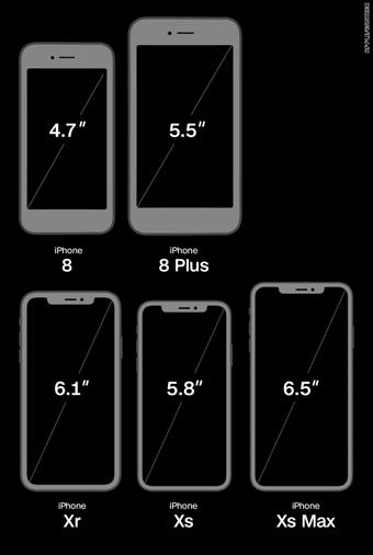 iphone xs max plus size comparison