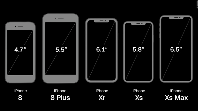 iPhone X vs. iPhone 8 vs. iPhone 8 Plus | Specs Comparison ...