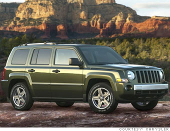 11 Worst Cars Consumer Reports Jeep Patriot Limited 9