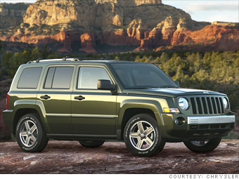 Safest small SUVs - Jeep Patriot (7) - CNNMoney.com