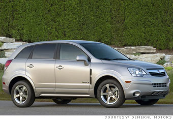 Winner: Saturn Vue Green Line