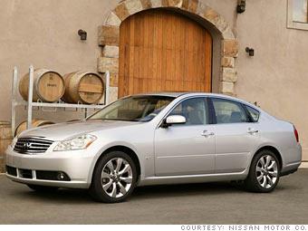 Upscale/luxury car: Infiniti M35 (RWD)