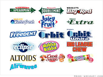 Stocks we love 5 big dividends wm wrigley jr 6 cnnmoney for years wrigley enjoyed a near monopoly on the gum market in the us and even now as it struggles with new competition from candy juggernaut cadbury in altavistaventures