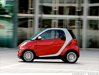 Sub Compact Car Smart Fortwo