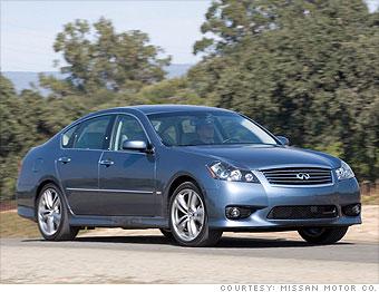 Luxury car: Infiniti M35