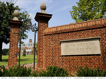 5. Johns Hopkins University
