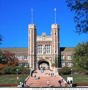 9. Washington University in St. Louis