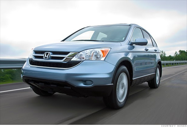 Consumer Reports Most Reliable Cars Small Suv Honda Cr