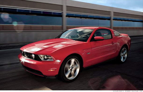 High-performance: Ford Mustang GT