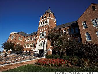 St . Louis University