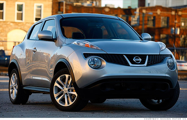 Traveling light - Nissan Juke