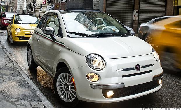 Tiny car, big city
