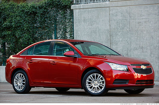 10 safest fuel-efficient cars - Chevrolet Cruze ECO (1 ...
