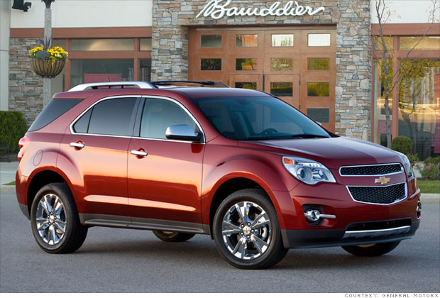Today S Best American Cars Small Suv Chevrolet Equinox 6 Cnnmoney