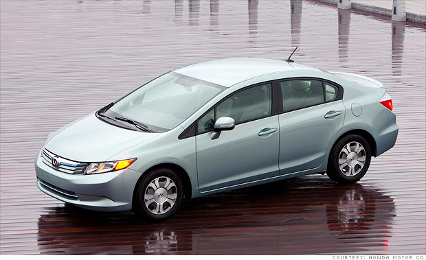10 most fuel efficient non plug in cars 2 honda civic hybrid 2 cnnmoney. Black Bedroom Furniture Sets. Home Design Ideas