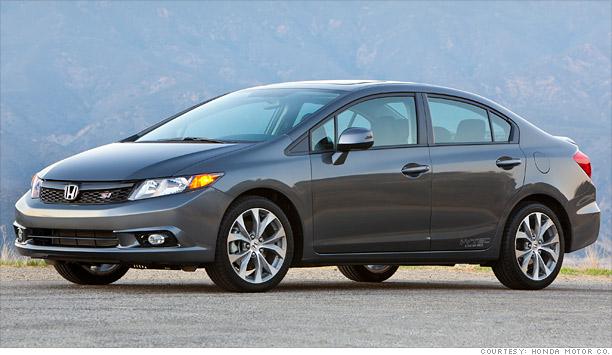 Our winner: The 2012 Honda Civic