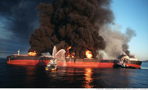 Geopolitical oil price spike