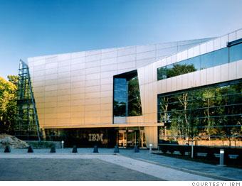 1. IBM