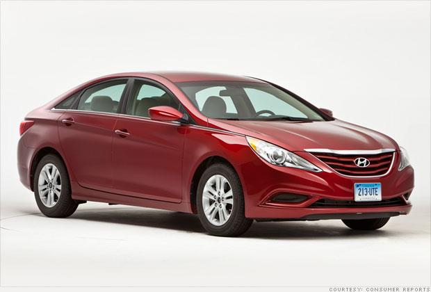 Consumer Reports Top Car Picks Affordable Family Sedan