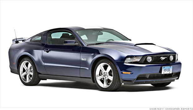 consumer reports top car picks sporty car ford mustang 1