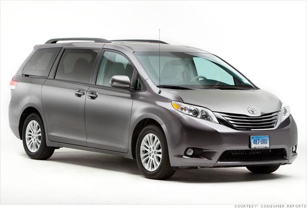 Consumer Reports: Top Car Picks
