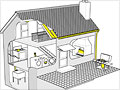 Danger zones: Common threats to your home