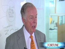 T. Boone Pickens' crystal ball